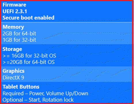 storage specifications
