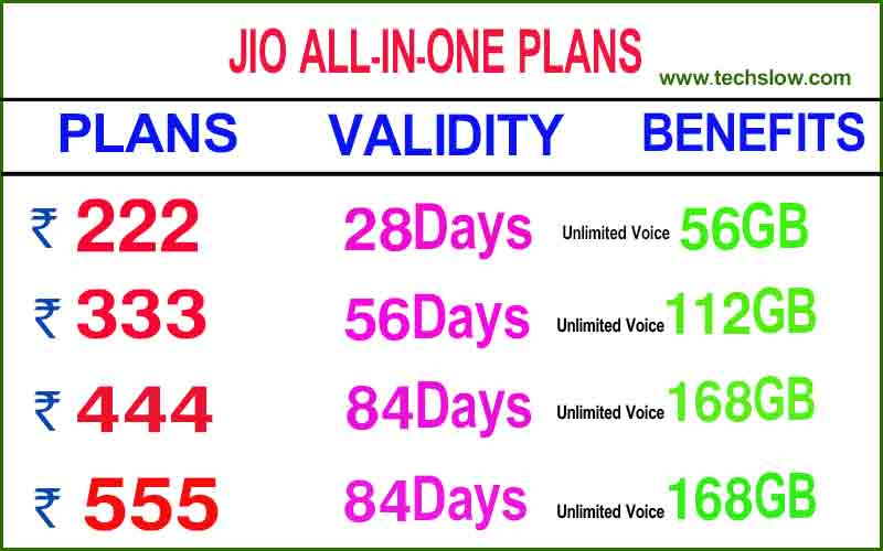 Jio Prepaid Recharge Plans & Offers List